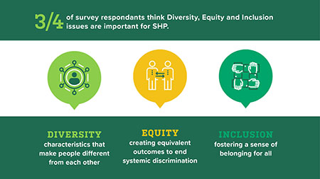 Support of Diversity, Equity and Inclusion