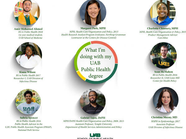 SOPH Alumni - Let us know what you're doing with your UAB Public Health degree