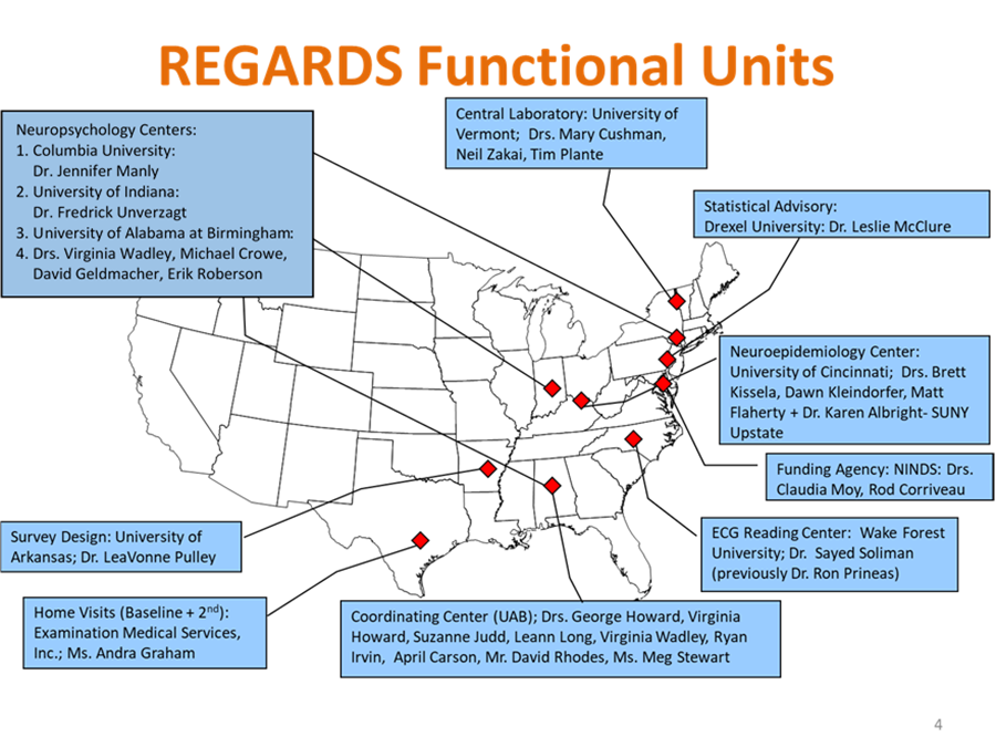 Revised Functional Units