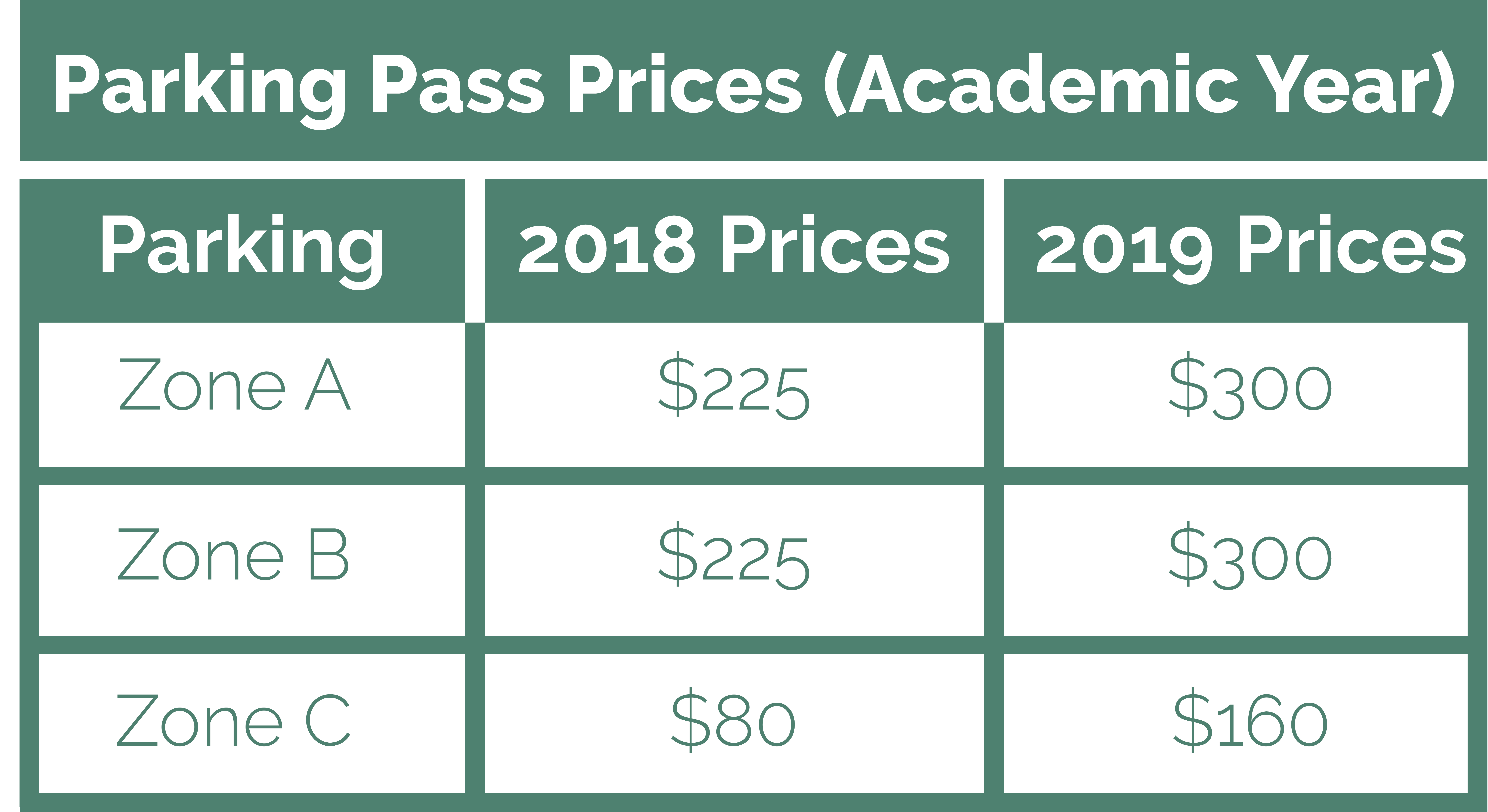 PARKING PASS PRICES