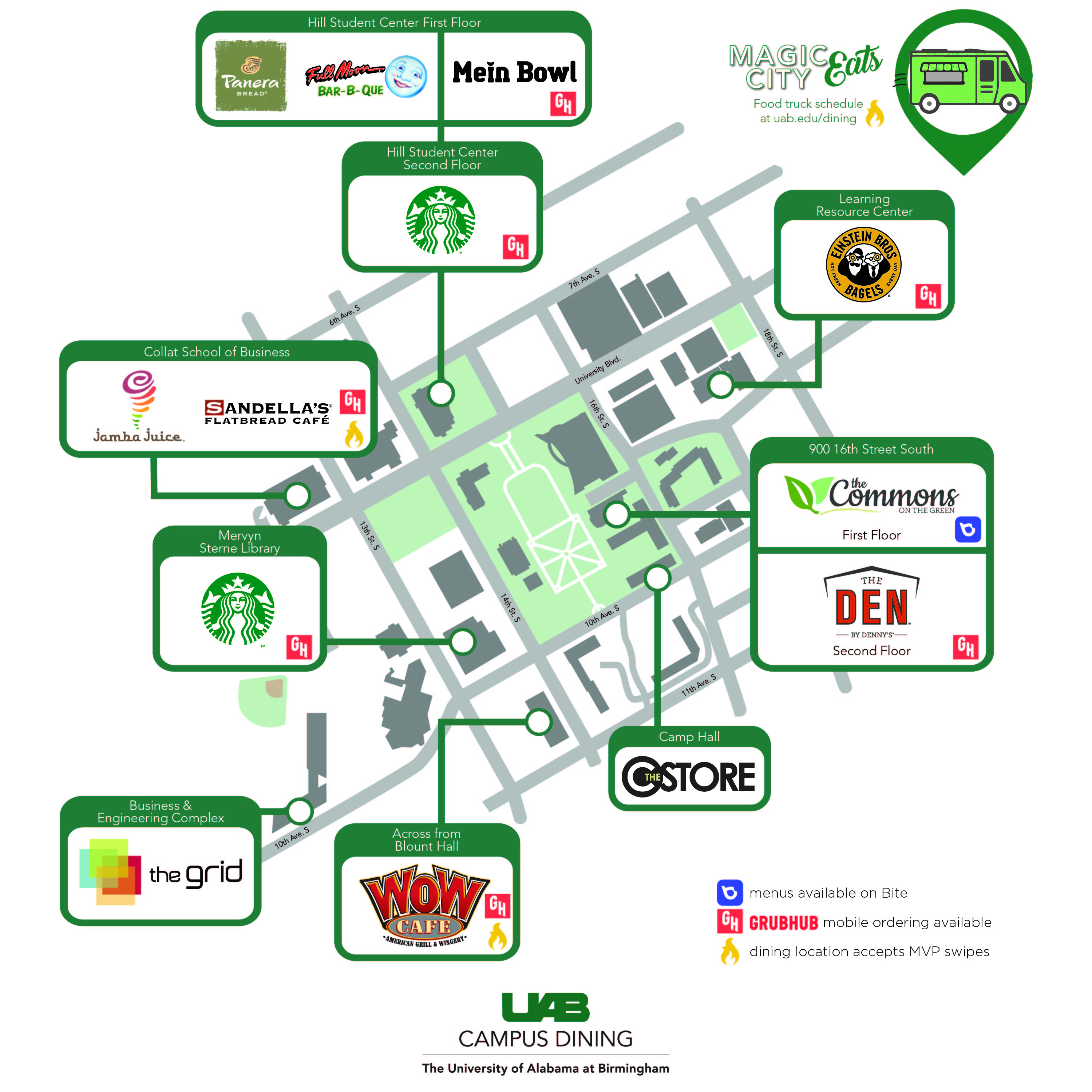 UAB - Students - Dining - Locations