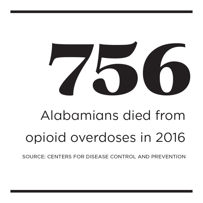 Fact box: 756 Alabamians died from opioid overdoses in 2016; source: Centers for Disease Control and Prevention