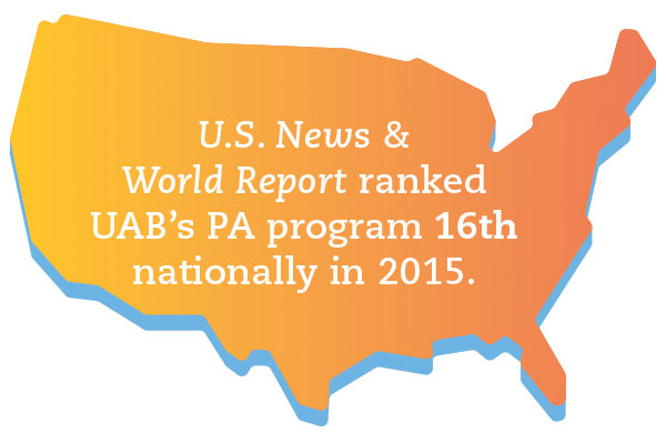 U.S. map with words: U.S. News & World Report ranked UAB's PA program 16th nationally in 2015