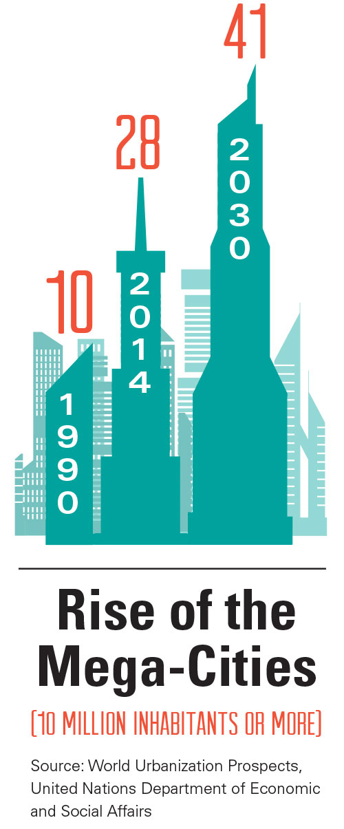 Infographic showing rise in number of megacities from 1990 to 2030