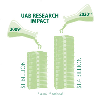 sp2011_research-impact