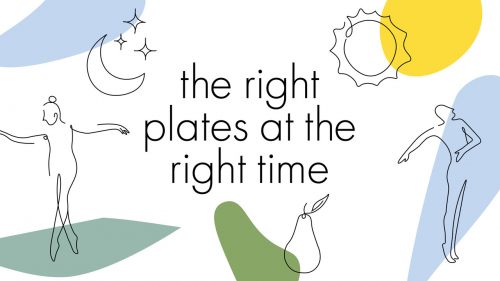 Line art of people, the sun, and moon; headline: The Right Plates at the Right Time